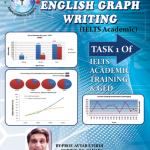 Livres pour apprendre l'anglais - Livres d'écriture et d'expression anglaise