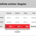 Adjectifs possessifs datifs     Grammaire allemande