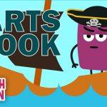 Les parties d'une chanson de livre | Chansons anglaises | Jardin à gratter