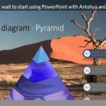 3D PowerPoint Preview Promo Sous-titres allemands et anglais